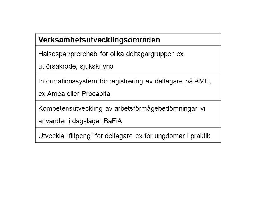 Verksamhetsutvecklingsområden Hälsospår/prerehab för olika deltagargrupper ex utförsäkrade, sjukskrivna Informationssystem för registrering av deltaga
