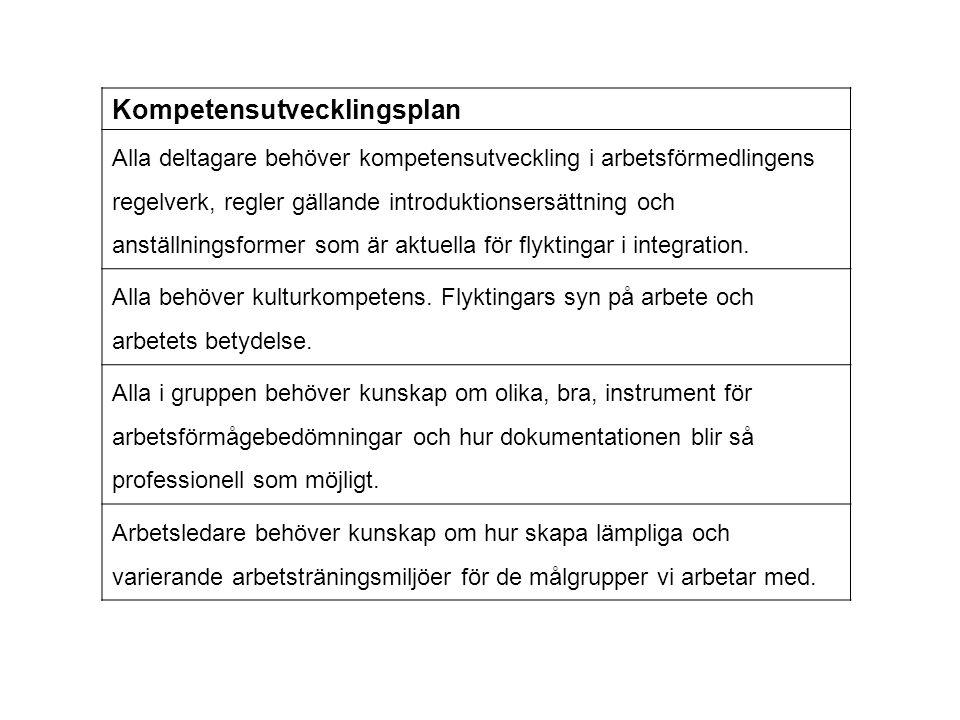 Kompetensutvecklingsplan Alla deltagare behöver kompetensutveckling i arbetsförmedlingens regelverk, regler gällande introduktionsersättning och anstä