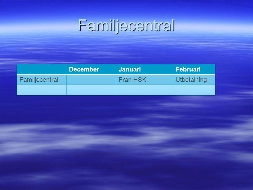 Familjecentral