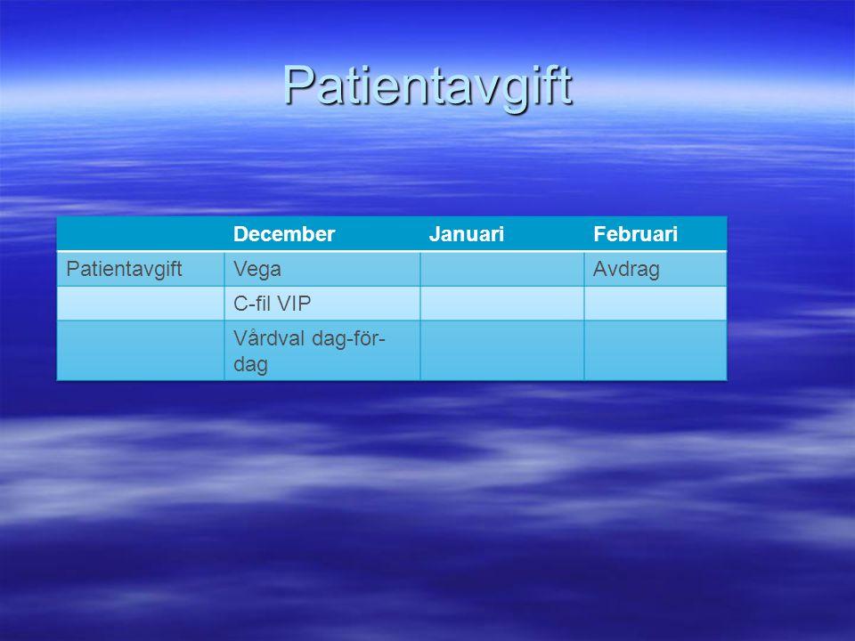 Patientavgift