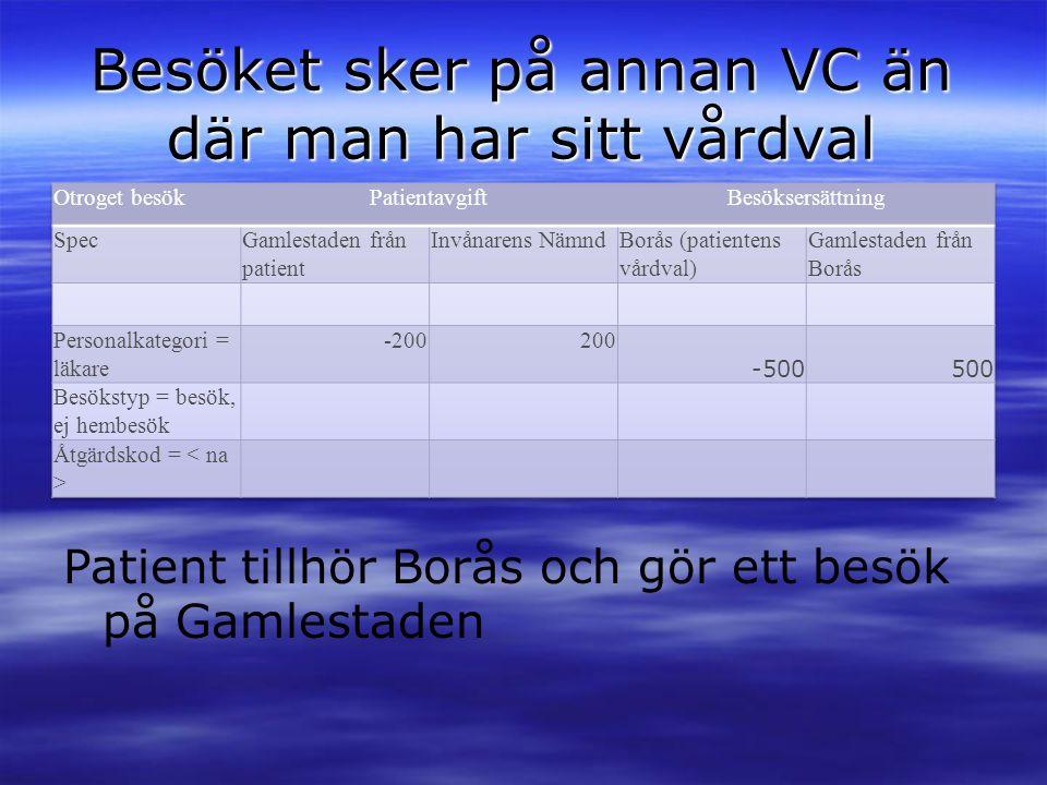 Besöket sker på annan VC än där man har sitt vårdval Patient tillhör Borås och gör ett besök på Gamlestaden