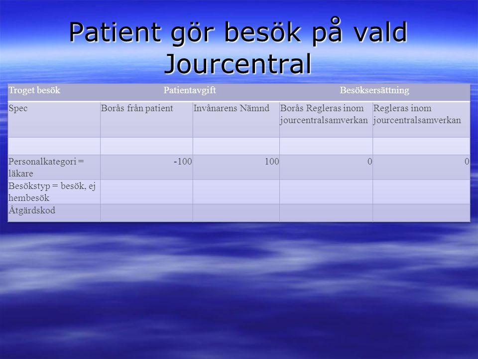 Patient gör besök på vald Jourcentral