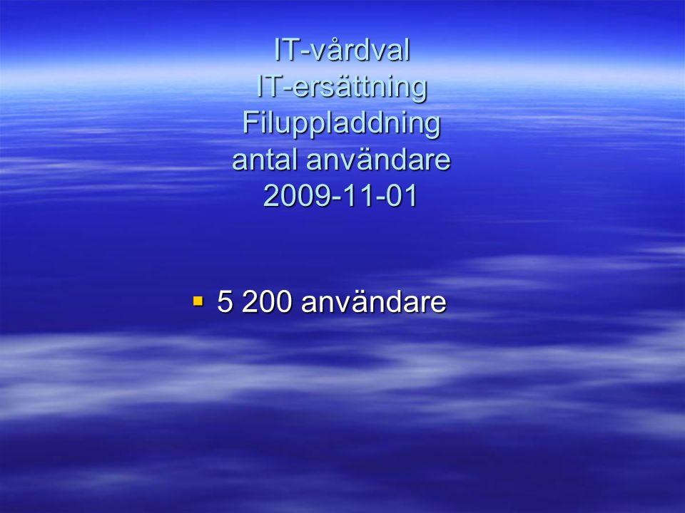 IT-vårdval IT-ersättning Filuppladdning antal användare 2009-11-01  5 200 användare