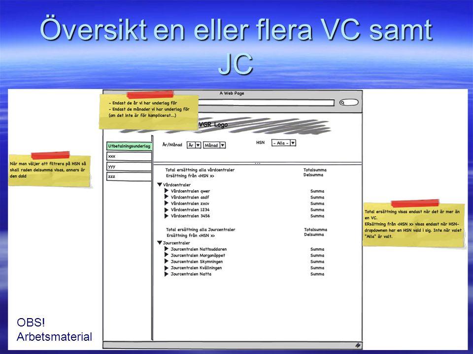 Översikt en eller flera VC samt JC OBS! Arbetsmaterial