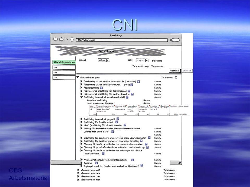 CNI OBS! Arbetsmaterial