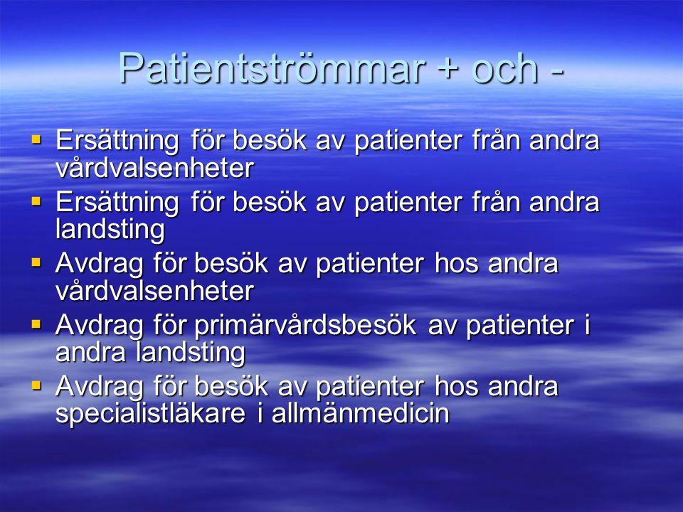 Patientströmmar + och -  Ersättning för besök av patienter från andra vårdvalsenheter  Ersättning för besök av patienter från andra landsting  Avdrag för besök av patienter hos andra vårdvalsenheter  Avdrag för primärvårdsbesök av patienter i andra landsting  Avdrag för besök av patienter hos andra specialistläkare i allmänmedicin