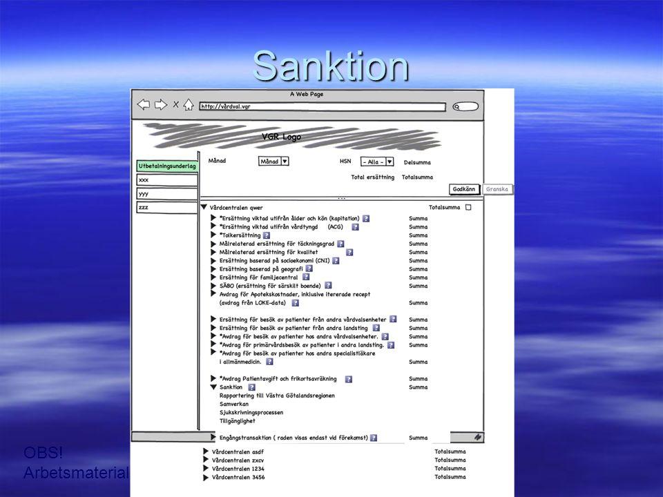 Sanktion OBS! Arbetsmaterial