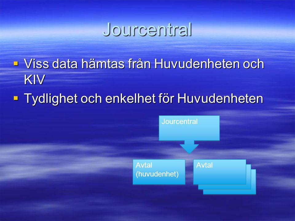 Jourcentral  Viss data hämtas från Huvudenheten och KIV  Tydlighet och enkelhet för Huvudenheten Jourcentral Avtal (huvudenhet) Avtal