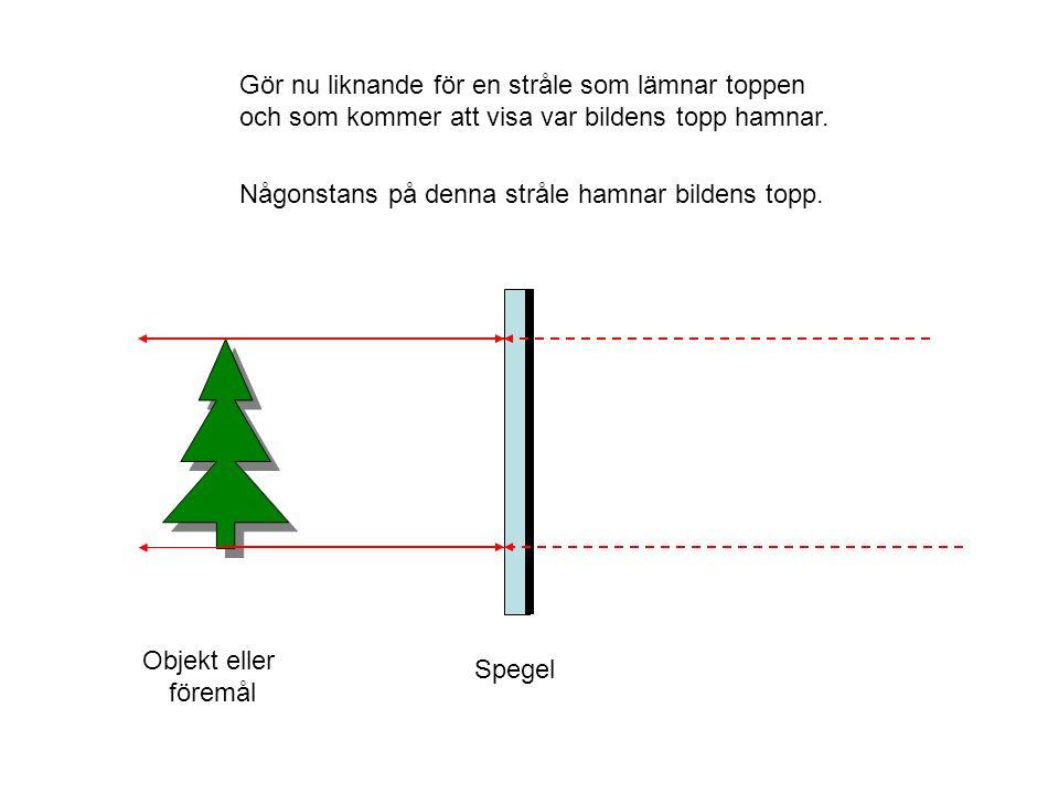 Objekt eller föremål Spegel Gör nu liknande för en stråle som lämnar toppen och som kommer att visa var bildens topp hamnar. Någonstans på denna strål