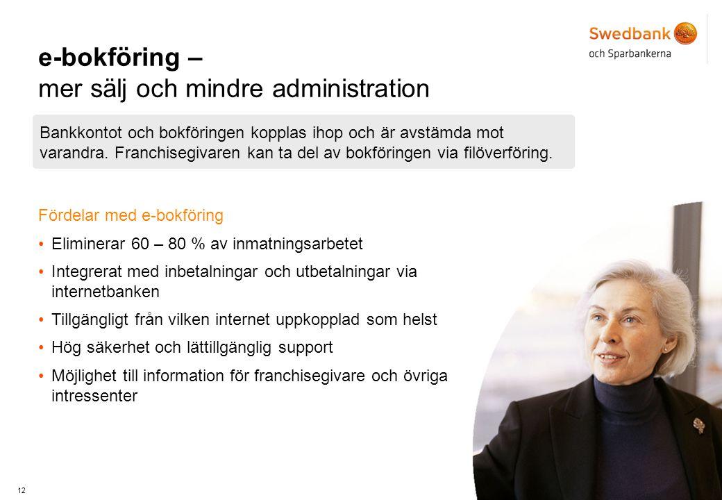 12 e-bokföring – mer sälj och mindre administration Bankkontot och bokföringen kopplas ihop och är avstämda mot varandra.