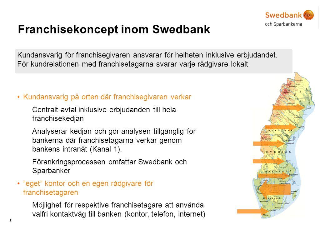 5 Franchisekoncept inom Swedbank Kundansvarig för franchisegivaren ansvarar för helheten inklusive erbjudandet.
