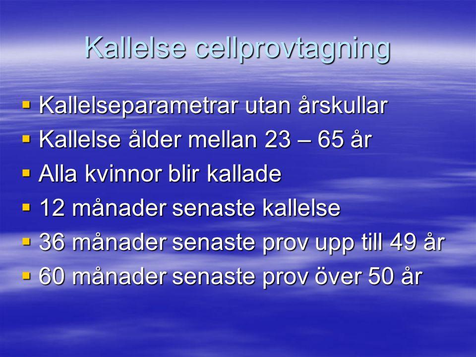 Kallelse cellprovtagning  Kallelseparametrar utan årskullar  Kallelse ålder mellan 23 – 65 år  Alla kvinnor blir kallade  12 månader senaste kalle