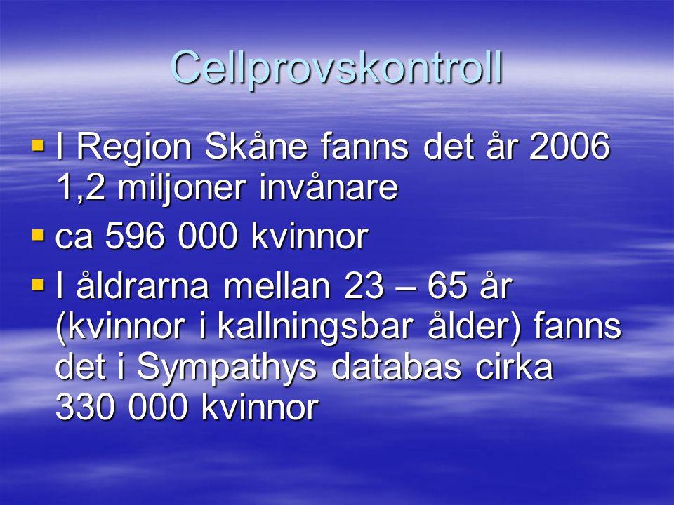 Antalet kallelser till cellprovstagningen var 93 487 år 2006 i Region Skåne  Totala antalet VS i Region Skåne var 79 767 Cellprovskontroll