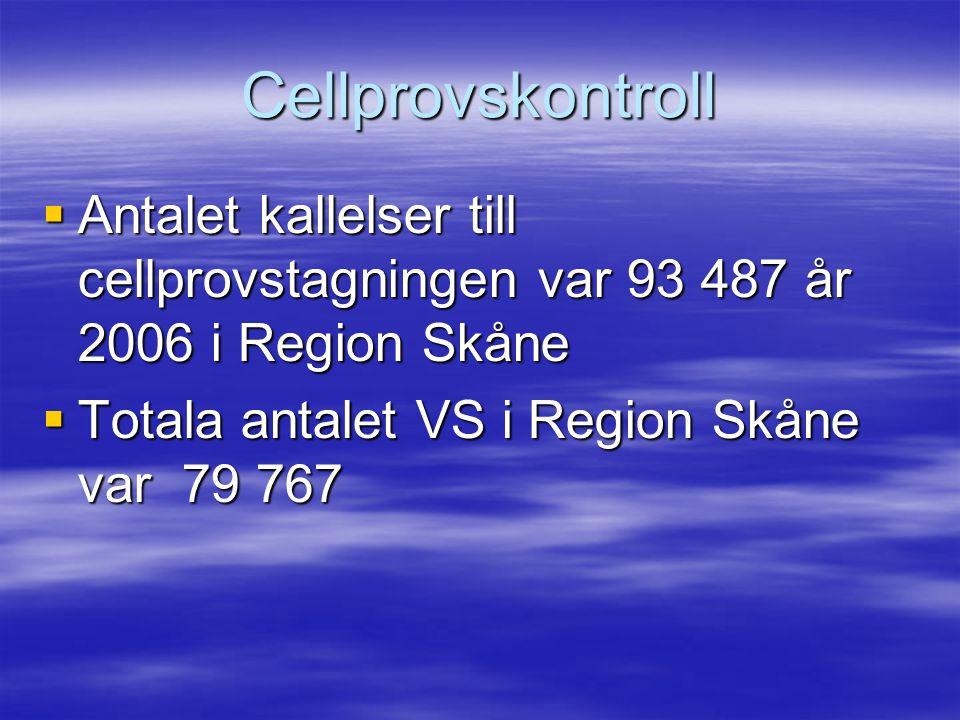  Skånes cytodiagnostiker screenade och upptäckte år 2006 385 VS med skivepitelcancer in situ  Antalet PAD med skivepitelcancer in situ var 779