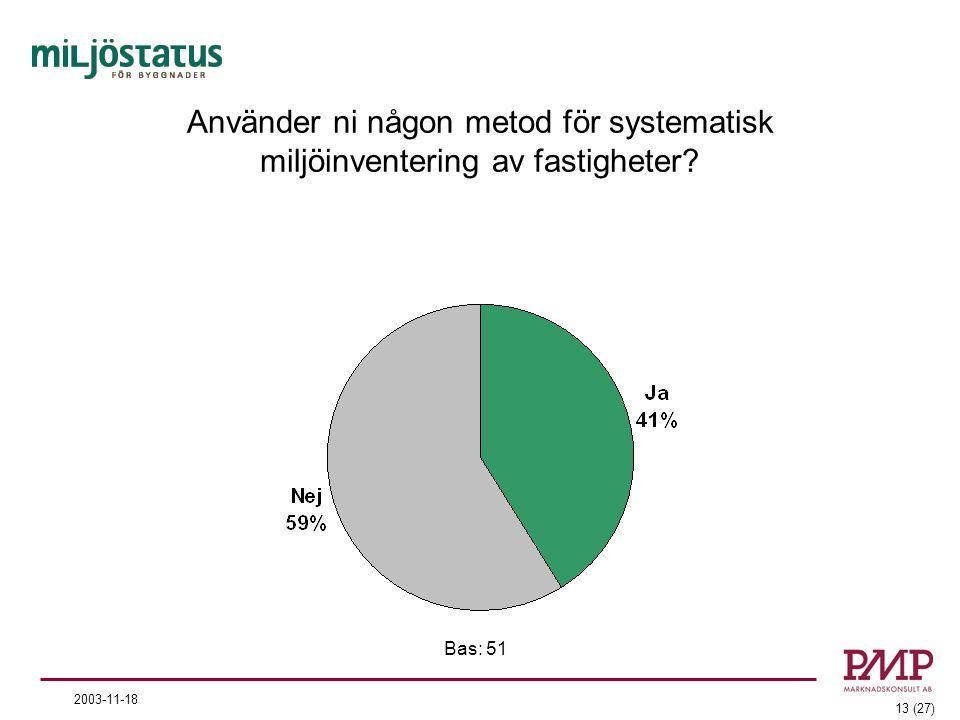 13 (27) 2003-11-18 Använder ni någon metod för systematisk miljöinventering av fastigheter? Bas: 51