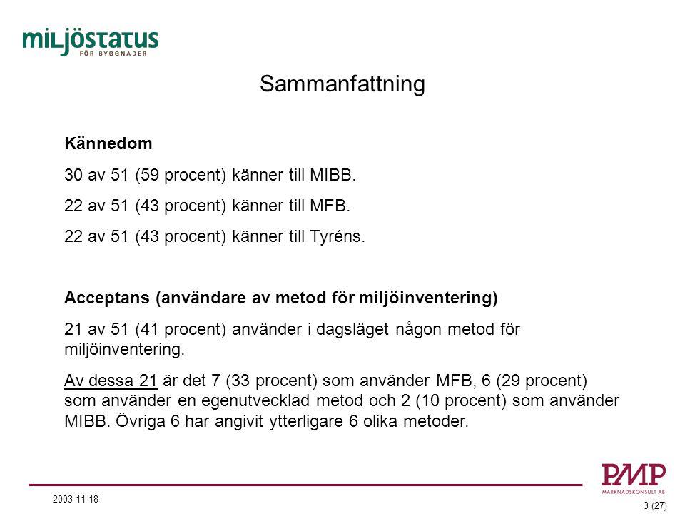 3 (27) 2003-11-18 Sammanfattning Kännedom 30 av 51 (59 procent) känner till MIBB.