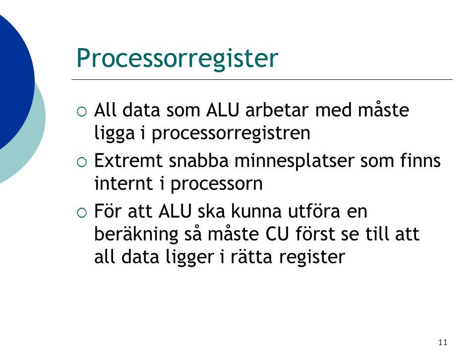 11 Processorregister  All data som ALU arbetar med måste ligga i processorregistren  Extremt snabba minnesplatser som finns internt i processorn  F