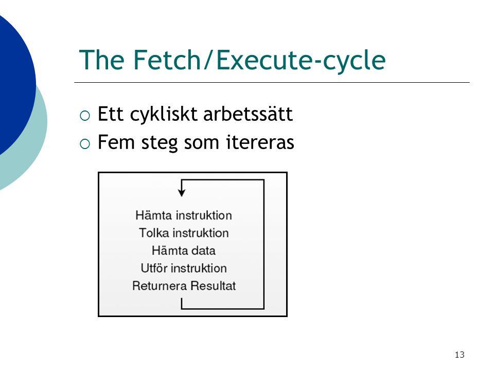 13 The Fetch/Execute-cycle  Ett cykliskt arbetssätt  Fem steg som itereras