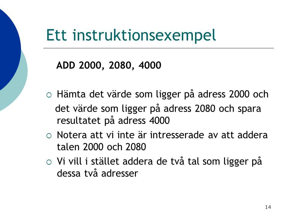 14 Ett instruktionsexempel ADD 2000, 2080, 4000  Hämta det värde som ligger på adress 2000 och det värde som ligger på adress 2080 och spara resultat
