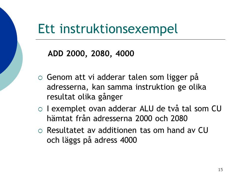 15 Ett instruktionsexempel ADD 2000, 2080, 4000  Genom att vi adderar talen som ligger på adresserna, kan samma instruktion ge olika resultat olika g