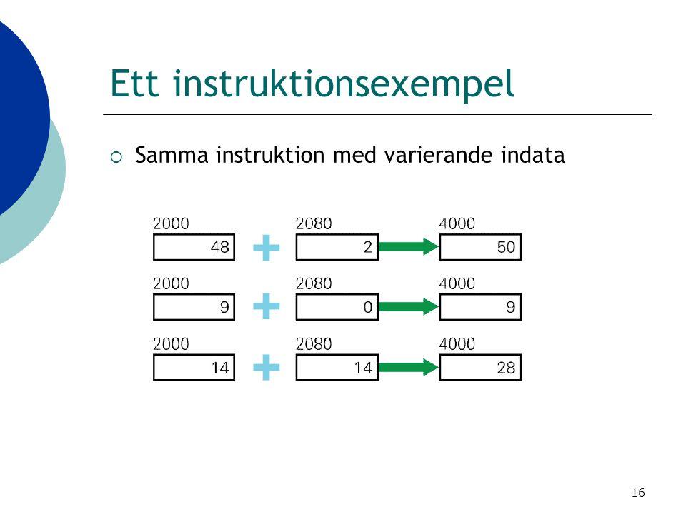 16 Ett instruktionsexempel  Samma instruktion med varierande indata