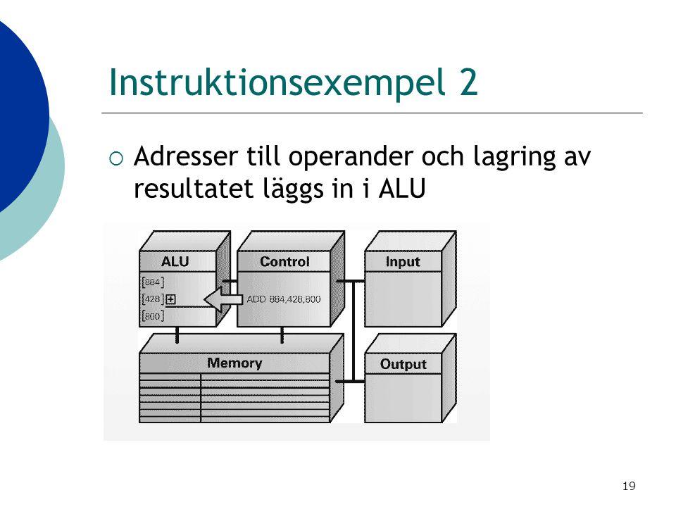 19 Instruktionsexempel 2  Adresser till operander och lagring av resultatet läggs in i ALU