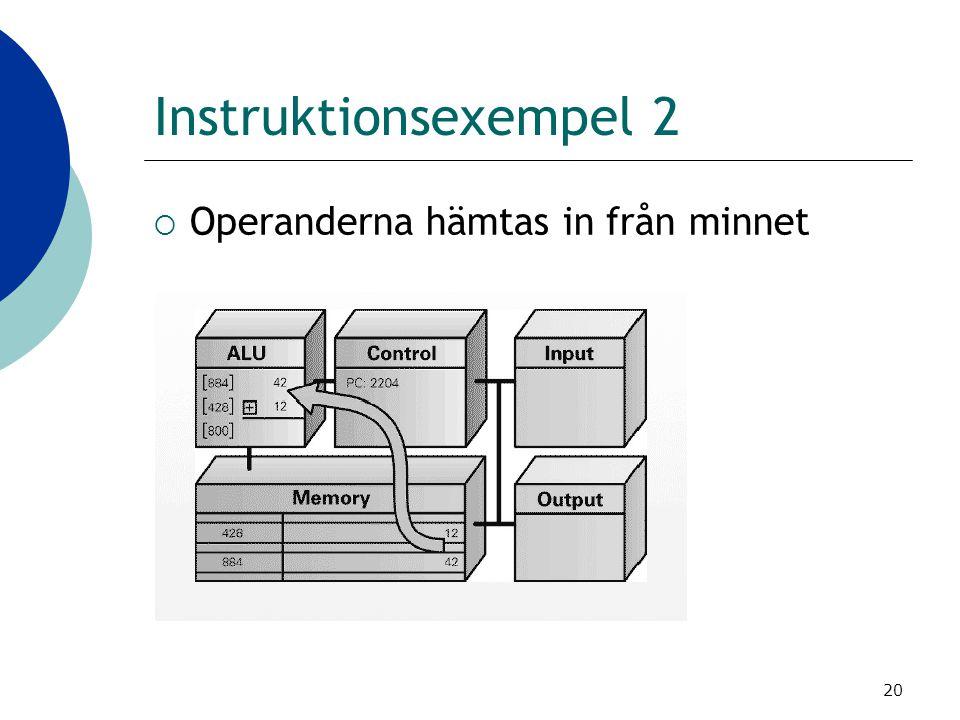 20 Instruktionsexempel 2  Operanderna hämtas in från minnet