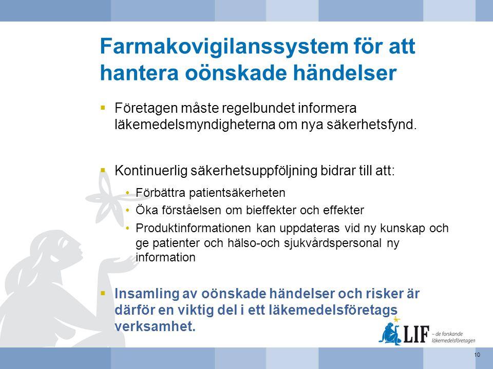 Farmakovigilanssystem för att hantera oönskade händelser  Företagen måste regelbundet informera läkemedelsmyndigheterna om nya säkerhetsfynd.  Konti