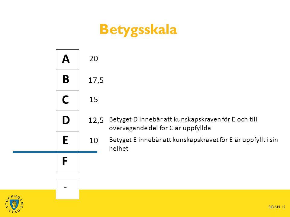 SIDAN 12 Betygsskala A B C E D F - Betyget D innebär att kunskapskraven för E och till övervägande del för C är uppfyllda Betyget E innebär att kunskapskravet för E är uppfyllt i sin helhet 20 17,5 15 12,5 10