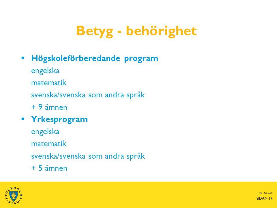 SIDAN 14 Betyg - behörighet  Högskoleförberedande program engelska matematik svenska/svenska som andra språk + 9 ämnen  Yrkesprogram engelska matematik svenska/svenska som andra språk + 5 ämnen 2014-06-20 SIDAN 14