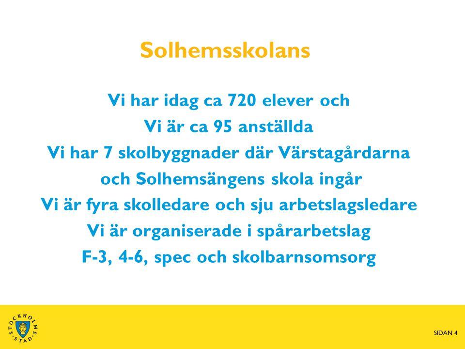 SIDAN 5 Solhemsskolans utvecklingsarbete Vårt kvalitetsarbete utgår från: Läroplanen Den politiska styrningen Resultat på enkäter Organisationens behov SIDAN 5