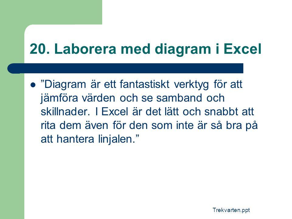 """Trekvarten.ppt 20. Laborera med diagram i Excel  """"Diagram är ett fantastiskt verktyg för att jämföra värden och se samband och skillnader. I Excel är"""