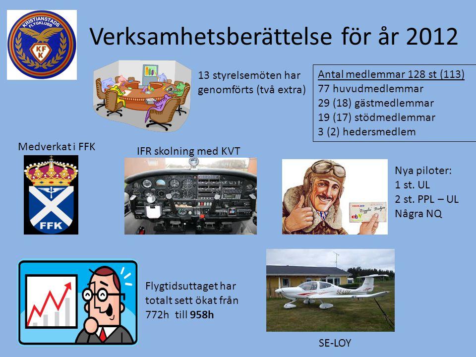 Verksamhetsberättelse för år 2012 IFR skolning med KVT Flygtidsuttaget har totalt sett ökat från 772h till 958h Nya piloter: 1 st.
