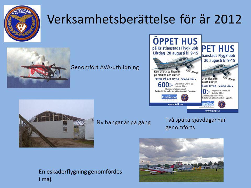 Verksamhetsberättelse för år 2012 Två spaka-sjävdagar har genomförts Ny hangar är på gång Genomfört AVA-utbildning