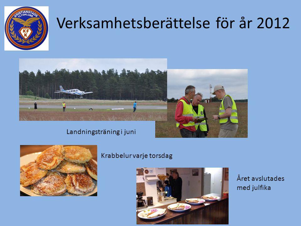 Verksamhetsberättelse för år 2012 Landningsträning i juni Krabbelur varje torsdag Året avslutades med julfika