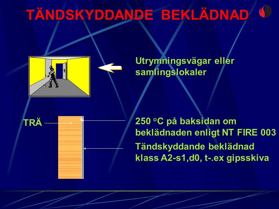 YTSKIKT OCH BEKLÄDNAD Br1 och Br2, utrymningsvägar Br3, utrymningsvägar i hotell och vårdanläggningar Takytor och väggytor: Ytskikt klass B-s1,d0 (klass I) på material av A2-s1,d0 (obrännbart material) eller tändskyddande beklädnad Väggytor: Ytskikt klass C-s2,d0 (klass II) på material av A2-s1,d0 (obrännbart material) eller tändskyddande beklädnad Takytor: Ytskikt klass B-s1,d0 (klass I) på material av A2-s1,d0 (obrännbart material) eller tändskyddande beklädnad Br3, utrymningsvägar i hotell och vårdanläggningar Takytor och väggytor: Ytskikt klass B-s1,d0 (klass I) på material av A2-s1,d0 (obrännbart material) eller tändskyddande beklädnad