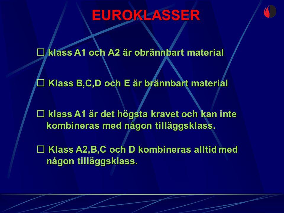 EUROKLASSER Klass A2, B, C och D kombineras alltid med någon av följande tilläggsklasser:  s2 - begränsad mängd brandgaser  s3 - inget krav på begränsning av brandgaser  d0 - inga brinnande droppar eller partiklar avges  s1 - mycket begränsad mängd brandgaser  d1 - brinnande droppar eller partiklar avges i begränsad mängd i begränsad mängd  d2 - inget krav på begränsning avbrinnande droppar eller partiklar droppar eller partiklar Klass E är den lägsta klassen och kan endast kombineras med d2