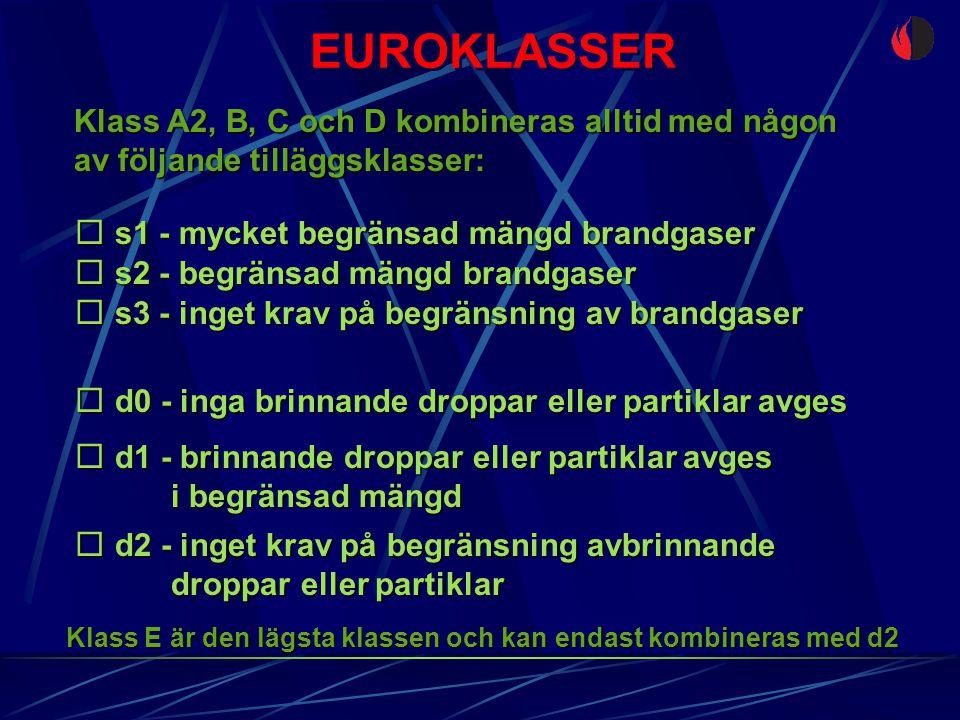 EUROKLASSER Klass A2, B, C och D kombineras alltid med någon av följande tilläggsklasser:  s2 - begränsad mängd brandgaser  s3 - inget krav på begrä