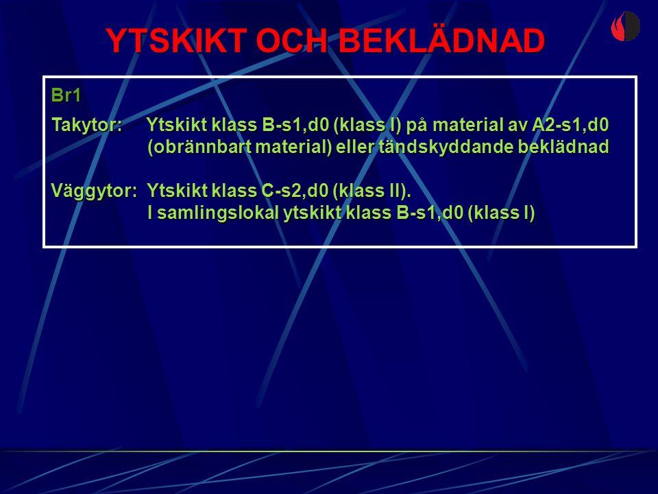 YTSKIKT OCH BEKLÄDNAD Br1 Väggytor: Ytskikt klass C-s2,d0 (klass II). I samlingslokal ytskikt klass B-s1,d0 (klass I) I samlingslokal ytskikt klass B-