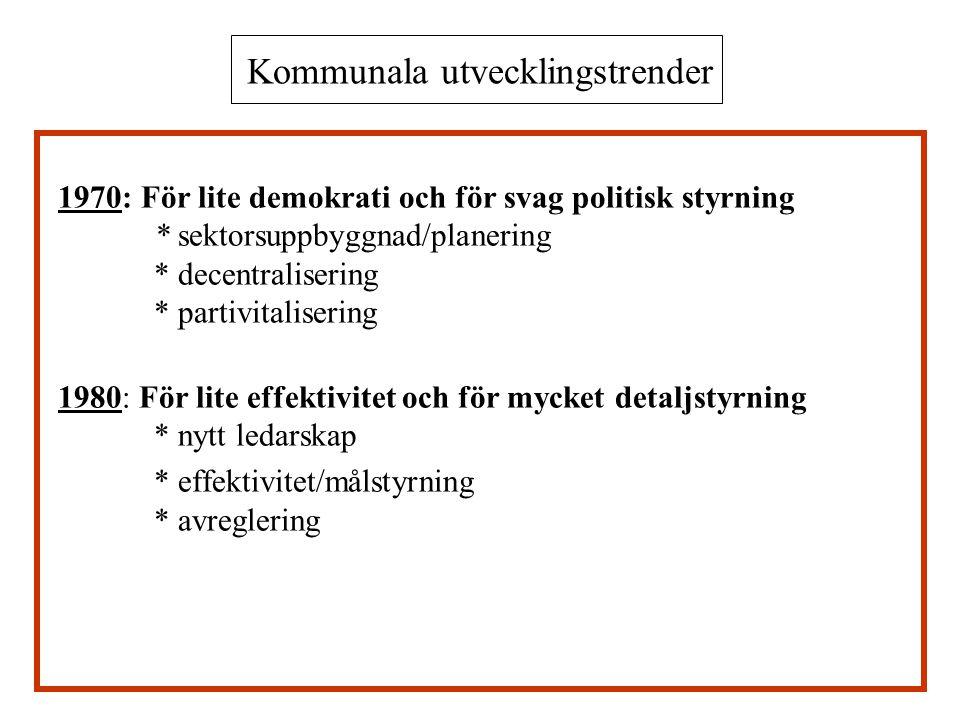 Kommunala utvecklingstrender 1970: För lite demokrati och för svag politisk styrning * sektorsuppbyggnad/planering * decentralisering * partivitaliser