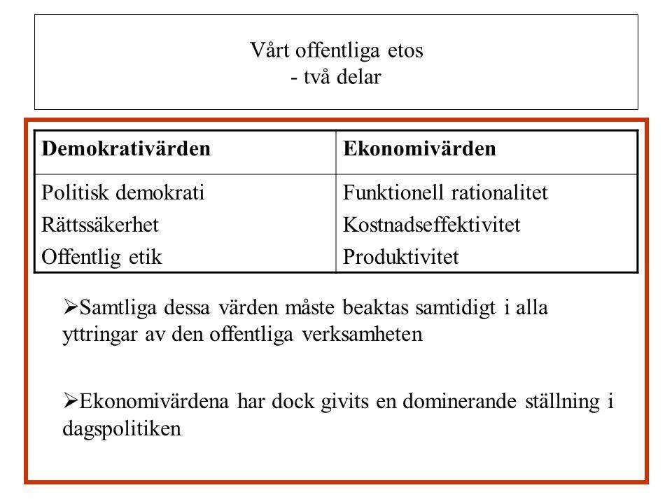 Vårt offentliga etos - två delar DemokrativärdenEkonomivärden Politisk demokrati Rättssäkerhet Offentlig etik Funktionell rationalitet Kostnadseffekti