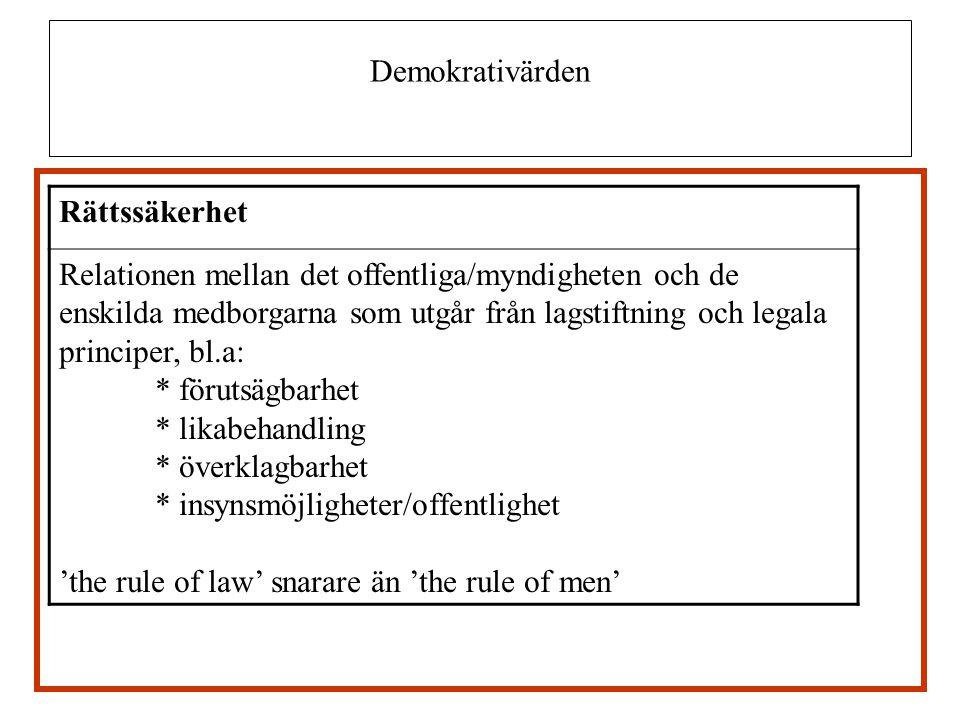 Demokrativärden Rättssäkerhet Relationen mellan det offentliga/myndigheten och de enskilda medborgarna som utgår från lagstiftning och legala principe