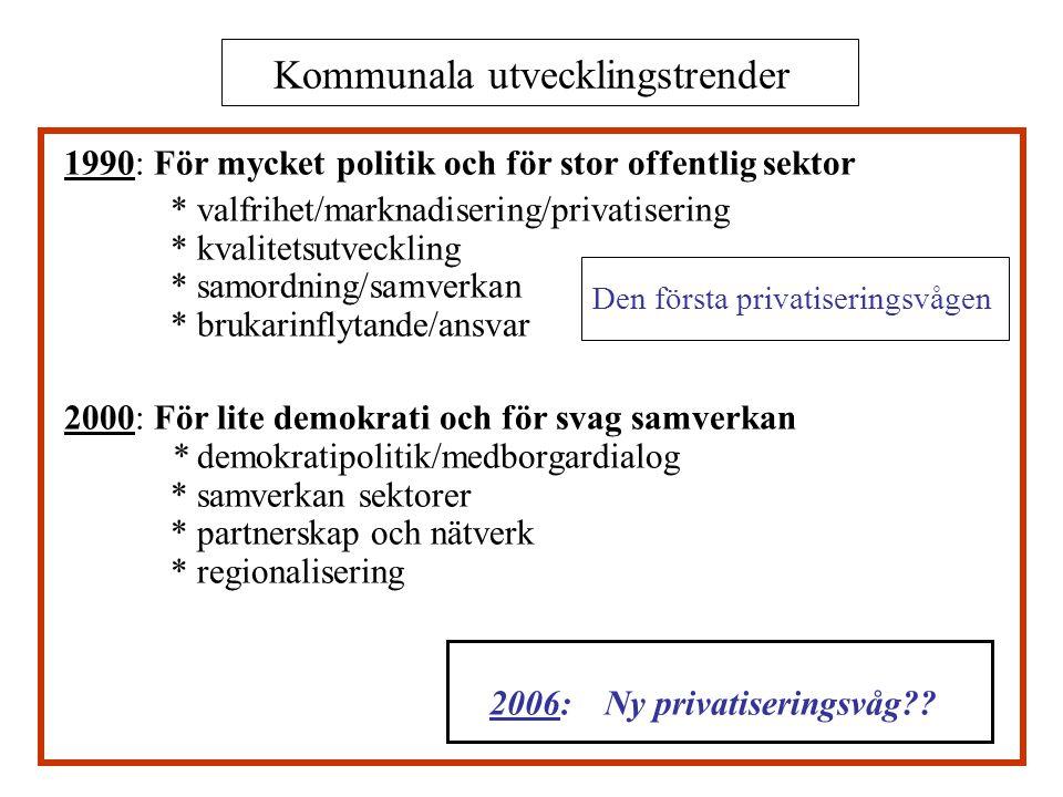 Kokbok för en framgångsrik offentlig verksamhet enligt privatiseringsskolan (NPM) (Montin 2007) 1.Nedtoning av behovet av samhällsplanering och sociala reformer till förmån för offentliga kostnadsminskningar 2.Offentliga organisationer bör disaggregeras, dvs.