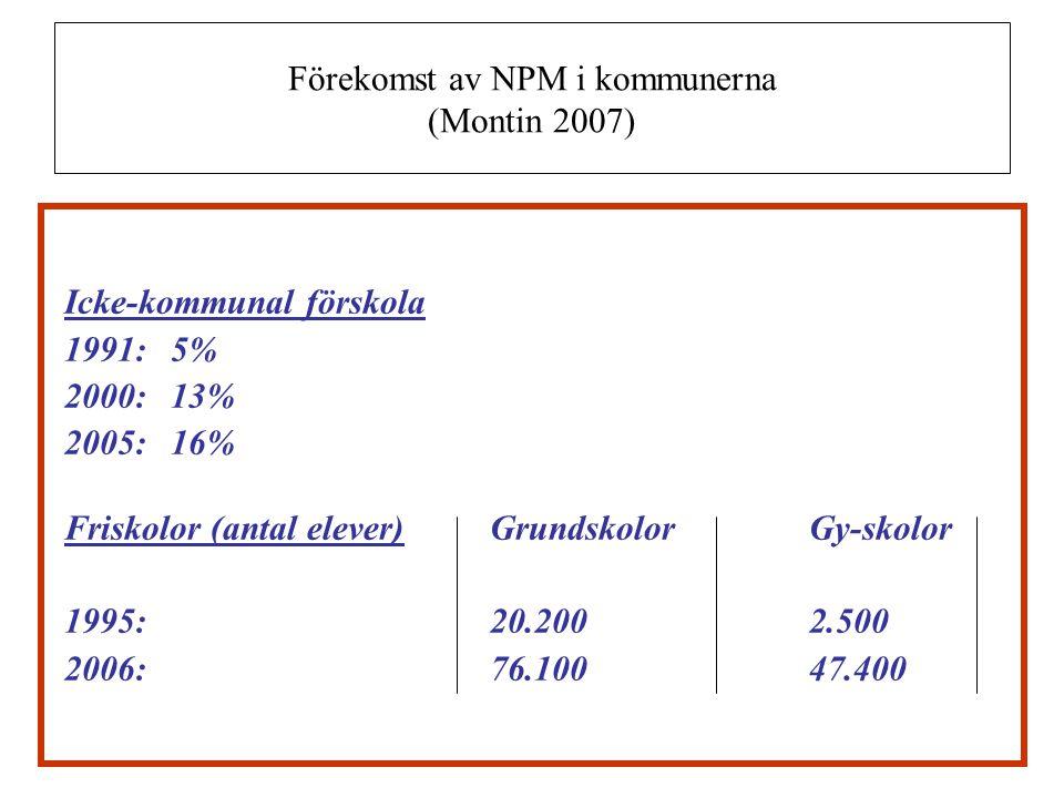Förekomst av NPM i kommunerna (Montin 2007) Hemtjänst i privat regi 2000:7% 2005:10% Kommunernas köp av vård/omsorg av privata företag: 1996:6,8% av totala driftskostnader 2005:12,4%  Privatiseringsboom under 1990-talet – viss avmattning under 2000-talet