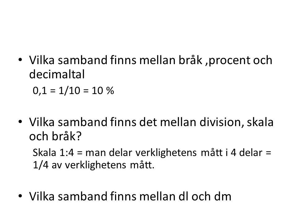 • Vilka samband finns mellan bråk,procent och decimaltal 0,1 = 1/10 = 10 % • Vilka samband finns det mellan division, skala och bråk? Skala 1:4 = man