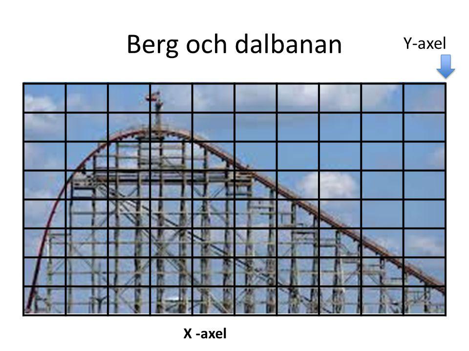 Berg och dalbanan X -axel Y-axel