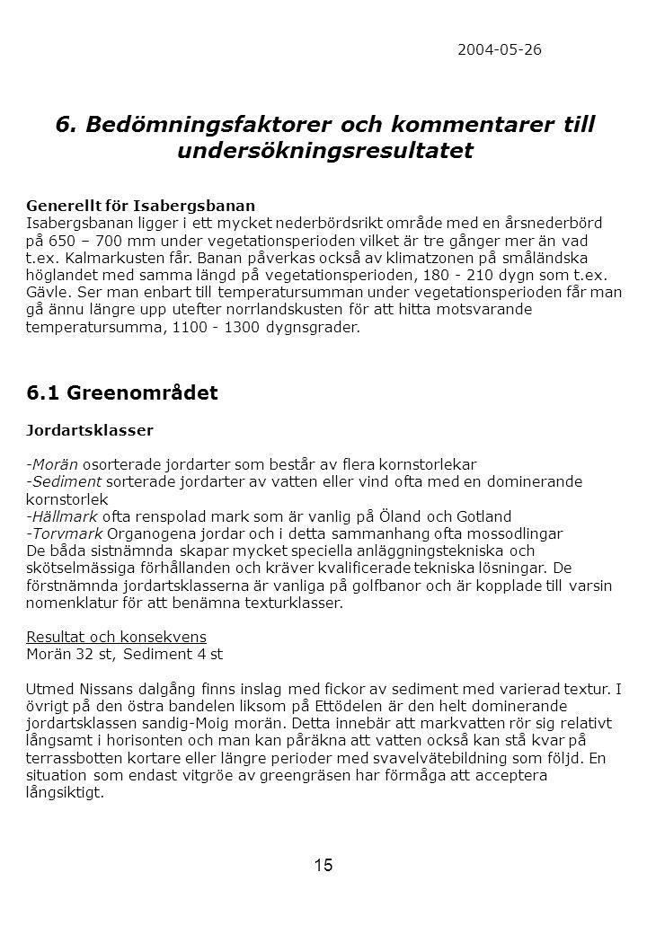 15 2004-05-26 6. Bedömningsfaktorer och kommentarer till undersökningsresultatet Generellt för Isabergsbanan Isabergsbanan ligger i ett mycket nederbö