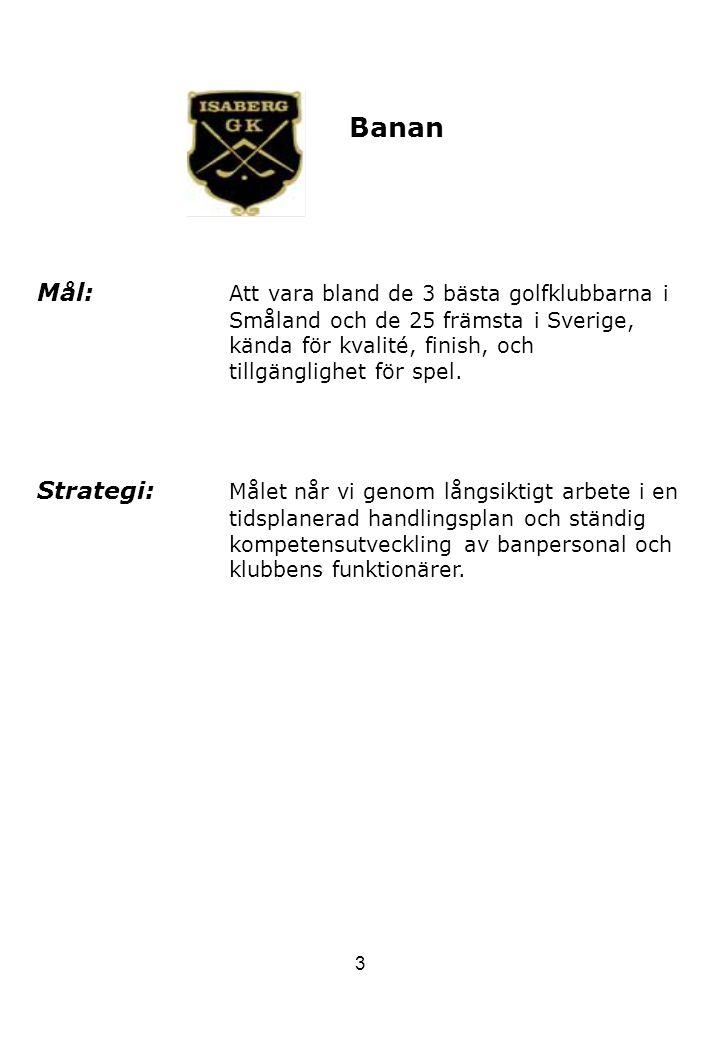 3 Banan Mål: Att vara bland de 3 bästa golfklubbarna i Småland och de 25 främsta i Sverige, kända för kvalité, finish, och tillgänglighet för spel. St