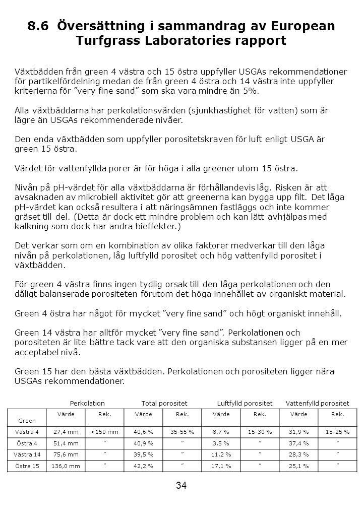 """34 Green VärdeRek.VärdeRek.VärdeRek.VärdeRek. Västra 427,4 mm<150 mm40,6 %35-55 %8,7 %15-30 %31,9 %15-25 % Östra 451,4 mm""""40,9 %""""3,5 %""""37,4 %"""" Västra"""
