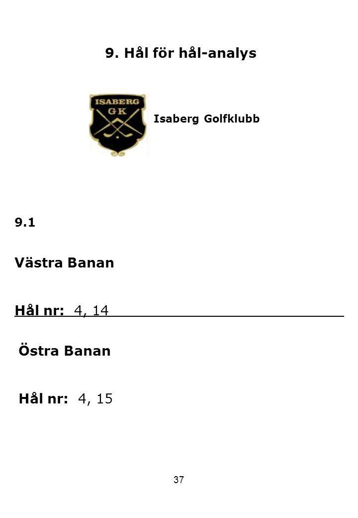 37 9. Hål för hål-analys Isaberg Golfklubb 9.1 Västra Banan Hål nr: 4, 14 _______________________________________ Östra Banan Hål nr: 4, 15